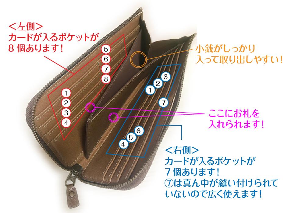 カードを入れるポケットは14カ所♪<br>さらに、領収書や割引券が入れられるように<br>中央のステッチがない<br>横長タイプが1カ所と、<br>計15カ所ポケットをご用意♪<br>※写真は別の色の物を使用しています。